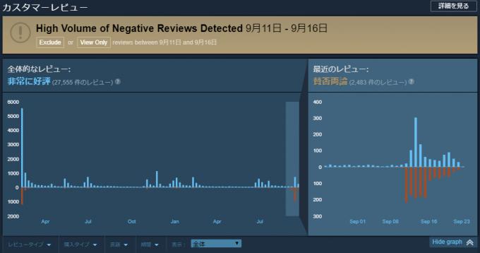 Firewatch-review-graph