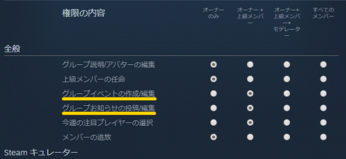 steam_group_role